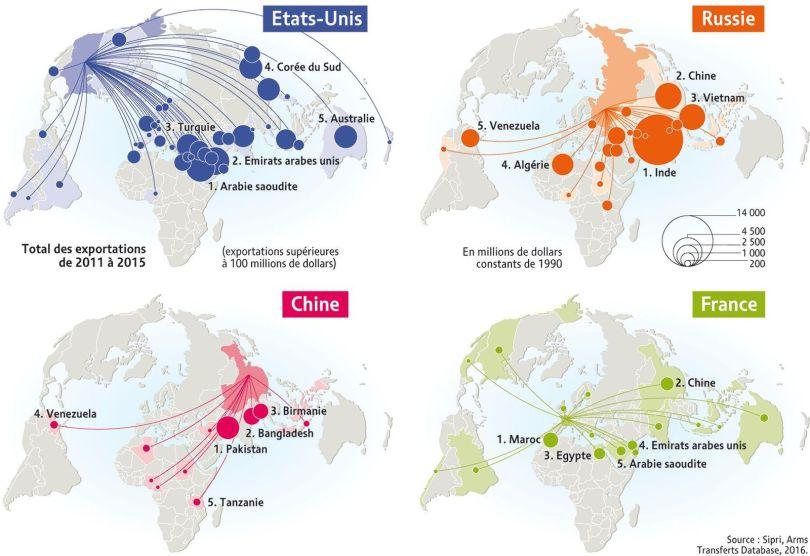 cartographie-des-ventes-darmes
