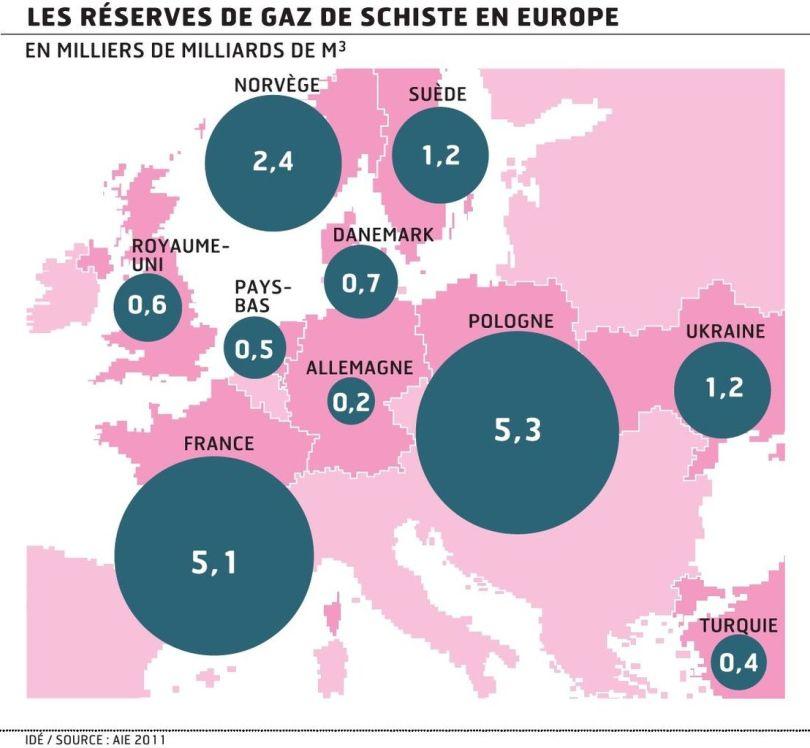 Map Gaz de Schiste Europe