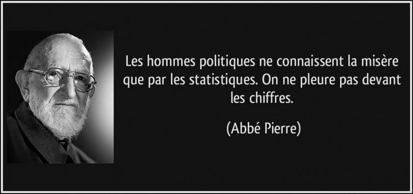 Abbé Pierre - Citation