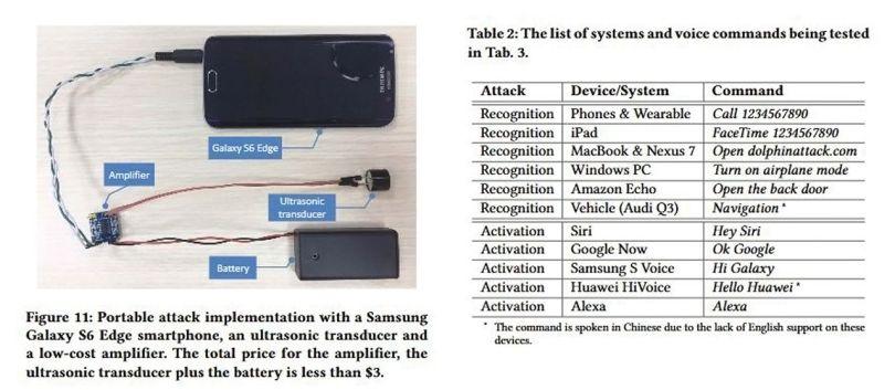 Faille de sécurité - Téléphone - Ultrasons - DolphinAttack - 2