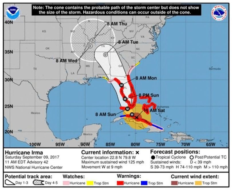 Ouragan Irma - Hurricane - Projection prévisionnelle - 2