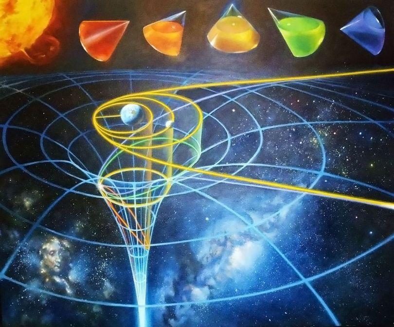 Orbite - Gravitation - Planète