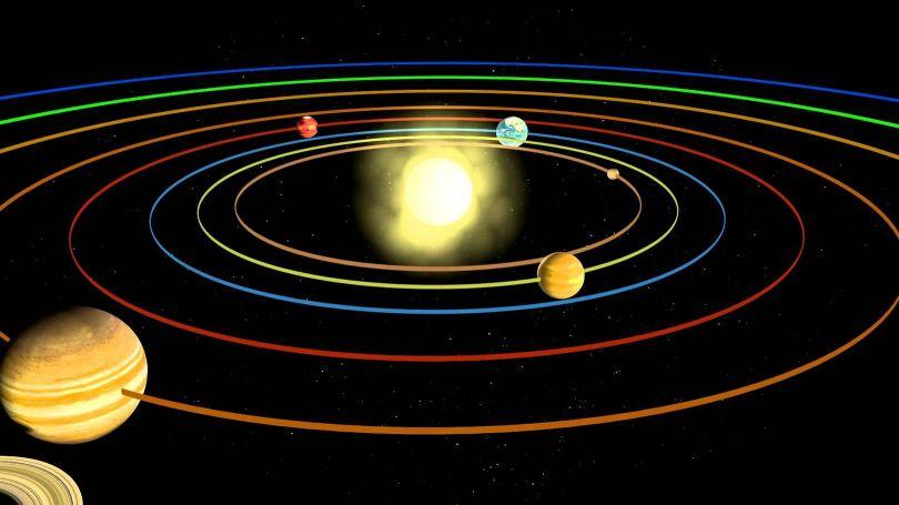 Solar System Orbit - 2