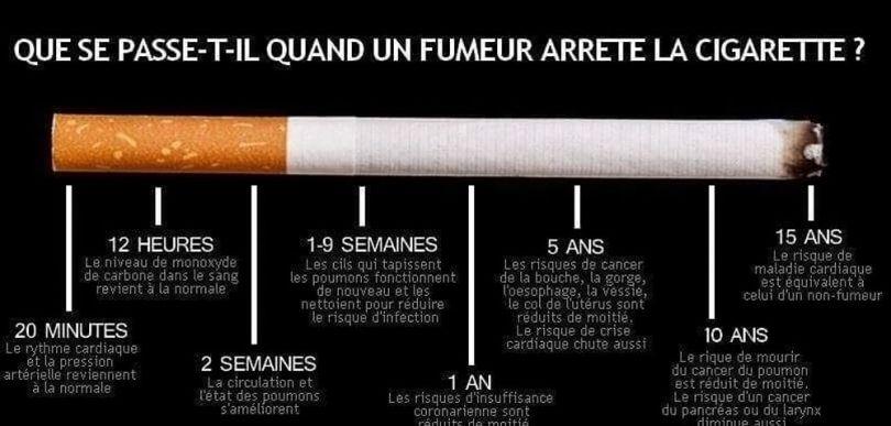 Cigarette - 1