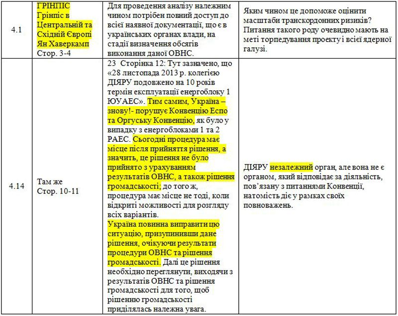 Documents Cyber-Berkut - 1