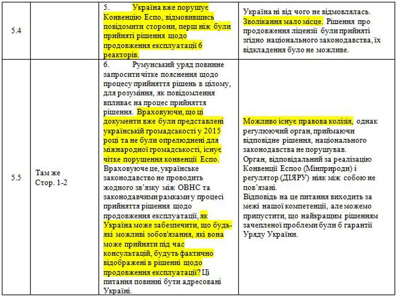 Documents Cyber-Berkut - 3