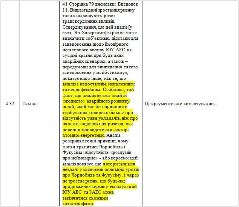 Documents Cyber-Berkut - 4