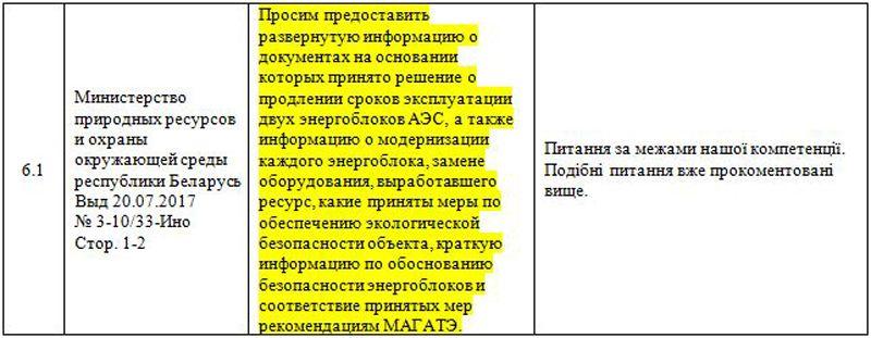 Documents Cyber-Berkut - 7