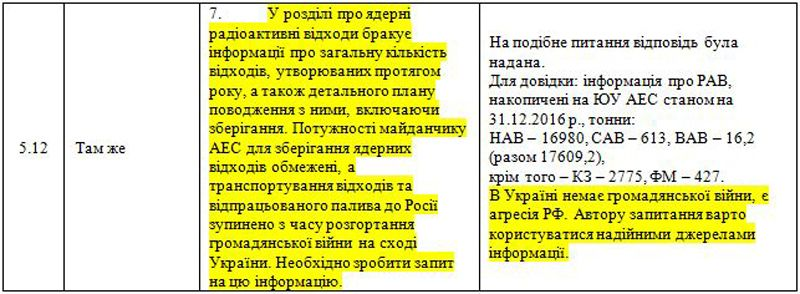 Documents Cyber-Berkut - 8