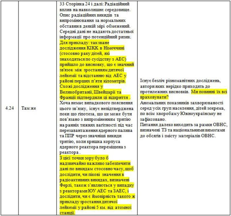 Documents Cyber-Berkut - 9