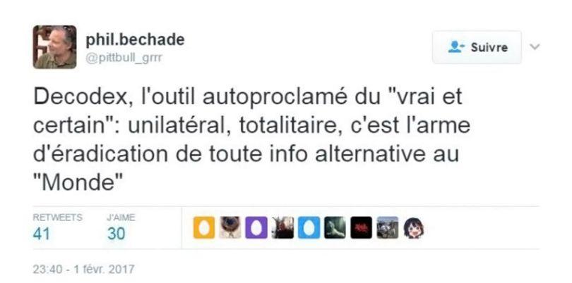 Philippe Béchade - Decodex