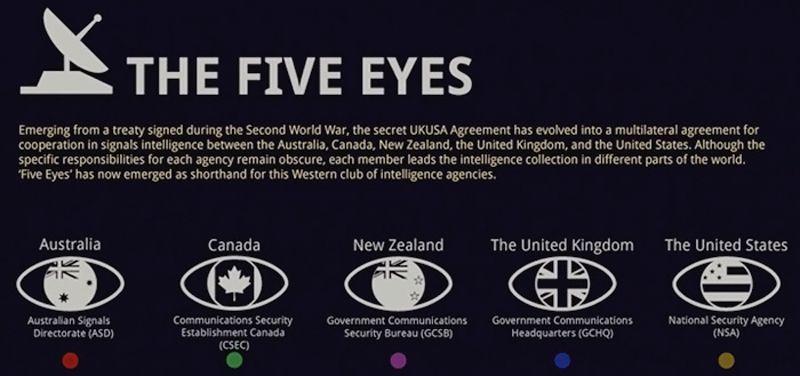 5 Eyes - NSA