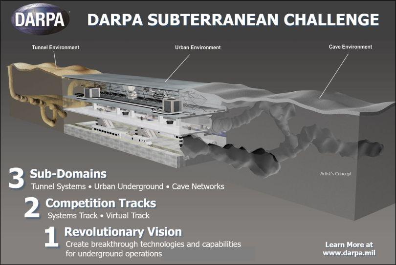 DARPA - Subterranean Challenge