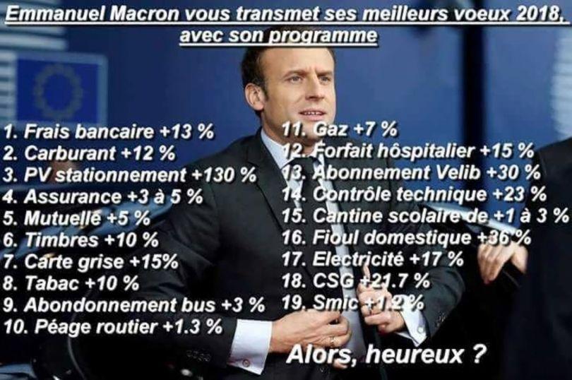 Emmanuel Macron - Vœux 2018 - Augmentation coût de la vie