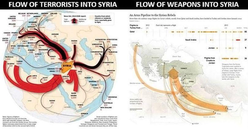 La Guerre Syrienne pour les Nuls - 1
