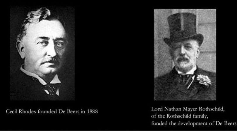 Rothschild & Cecil Rhodes