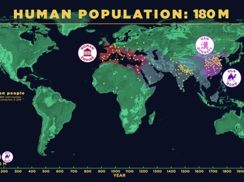 Human Population Through Time