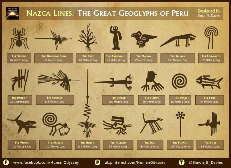 Nazca - Lines – Géoglyphes - 2
