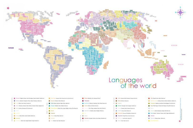 Principales langues parlées dans le monde