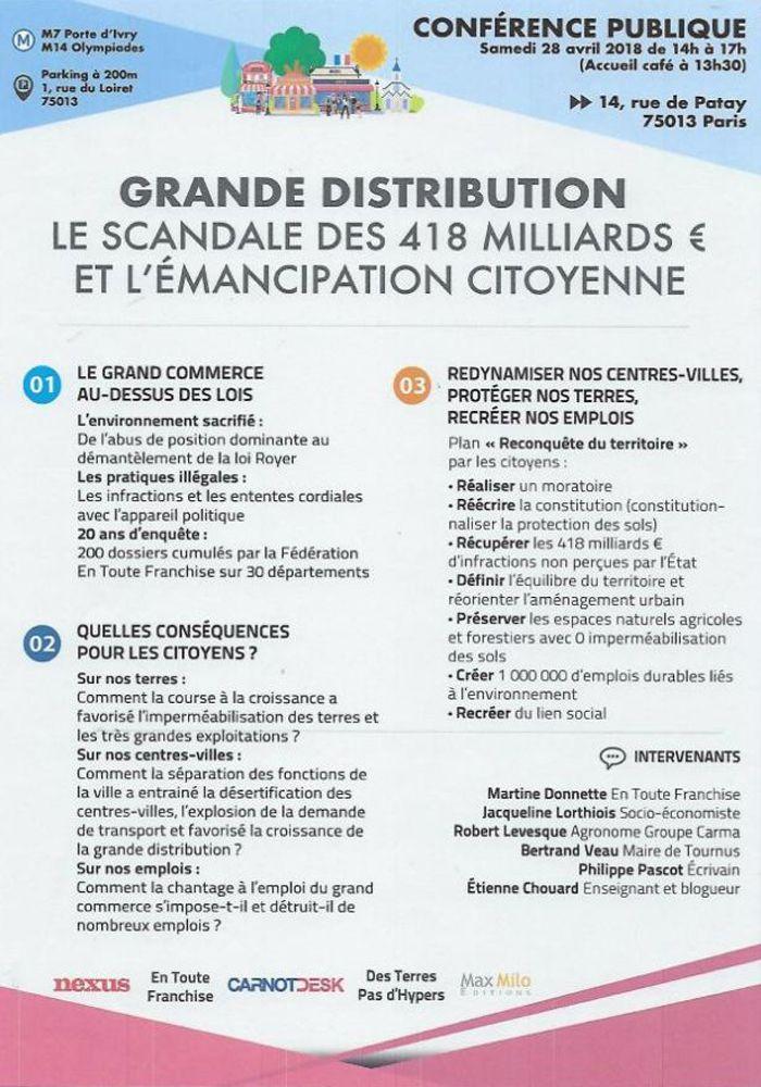 Grande distribution – Dette - 1