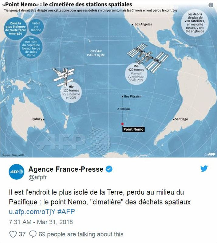 Point Nemo - 1