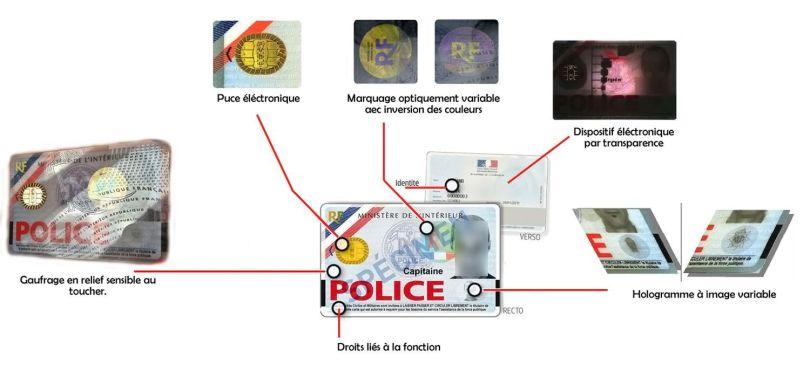 Carte de police