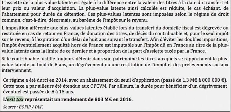 Exit tax - 1