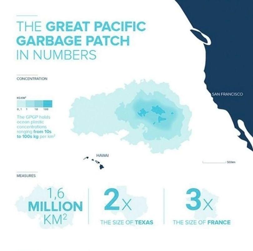 Ocean Cleanup - 1