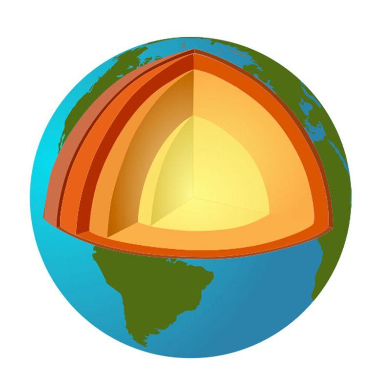 Schéma en coupe de la structure terrestre