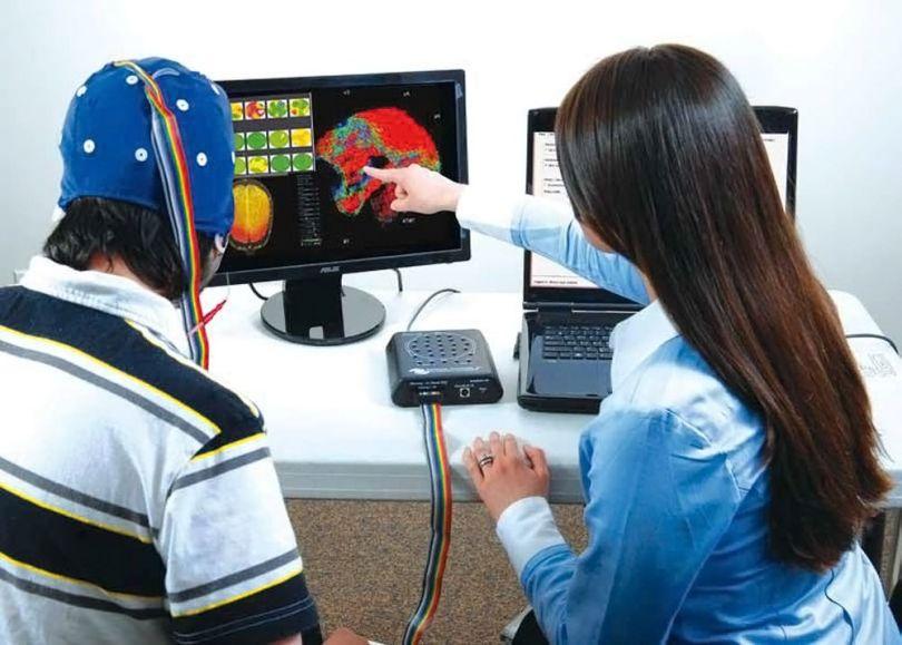 Neurofeedback - 2