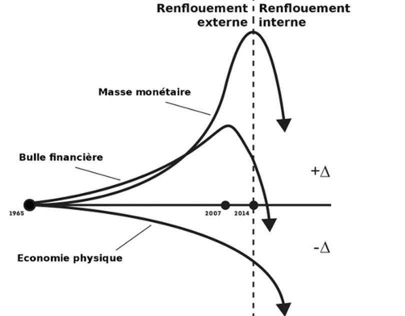 Finance - 1