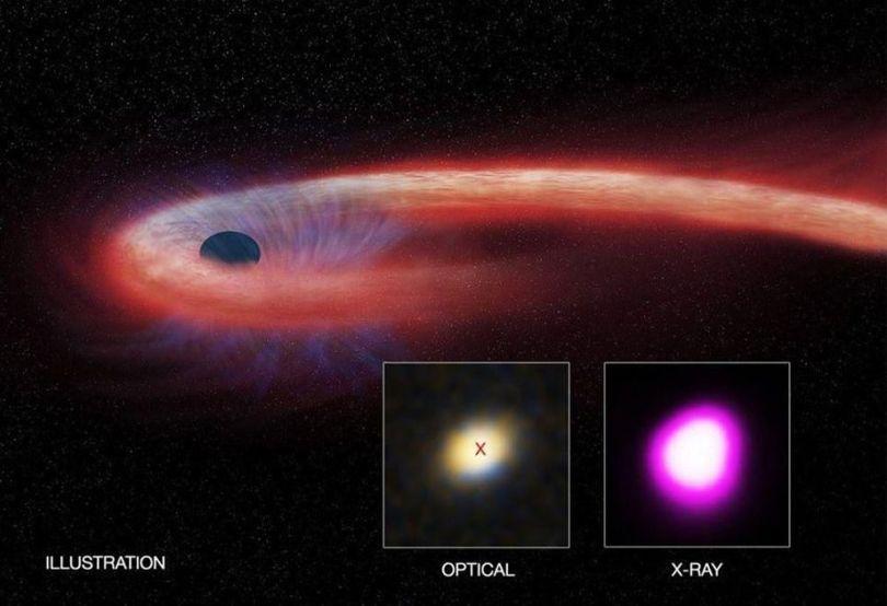 Trou noir - Terre - 7
