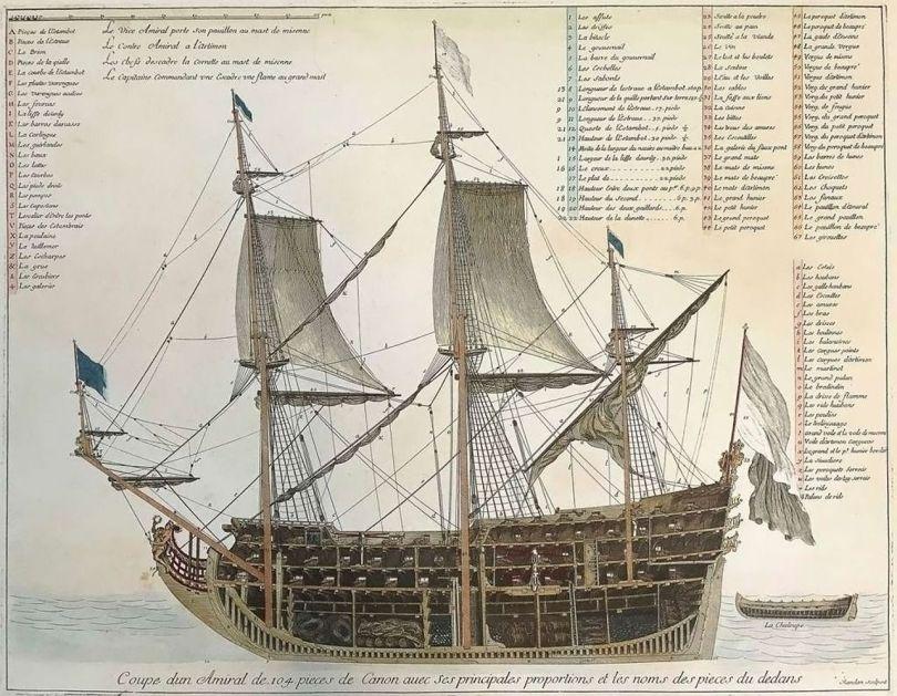 Marine – France – Histoire - 2