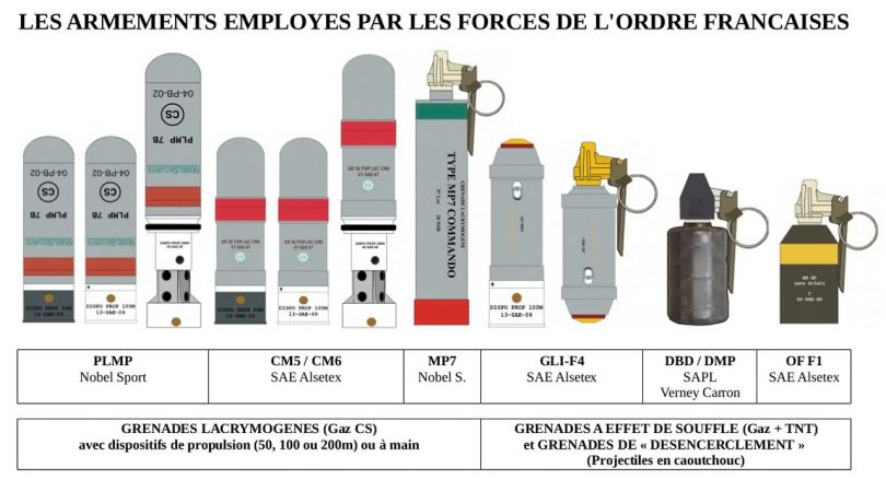 armements - force de l'ordre - 1