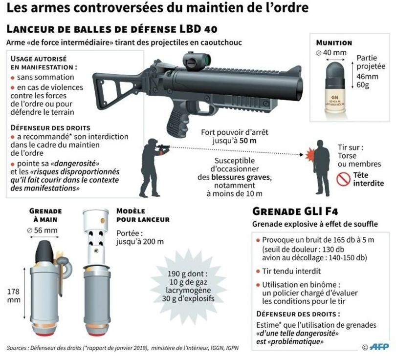 armements - force de l'ordre - 2