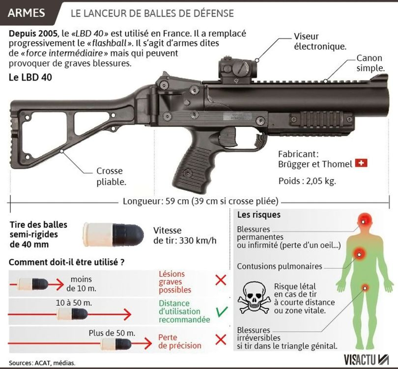 armements - force de l'ordre - 3