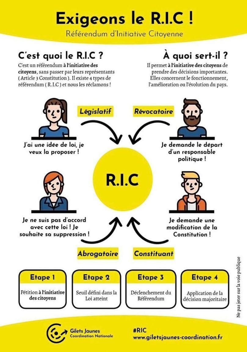 ric - référendum d'initiative citoyenne - 1