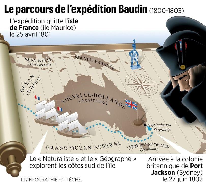 Napoléon Bonaparte - Infographie - Australie