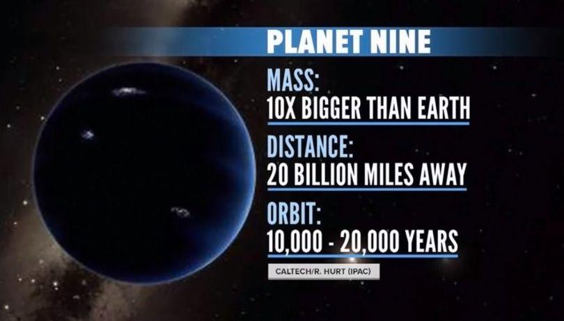 Planète X - 3