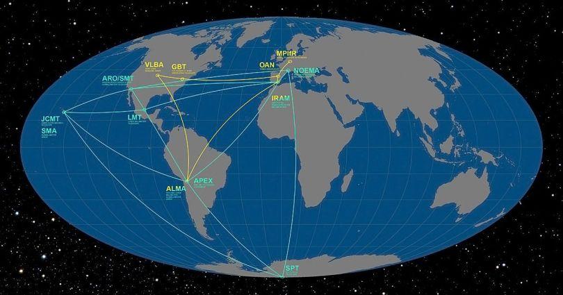 MAP - Réseau télescope