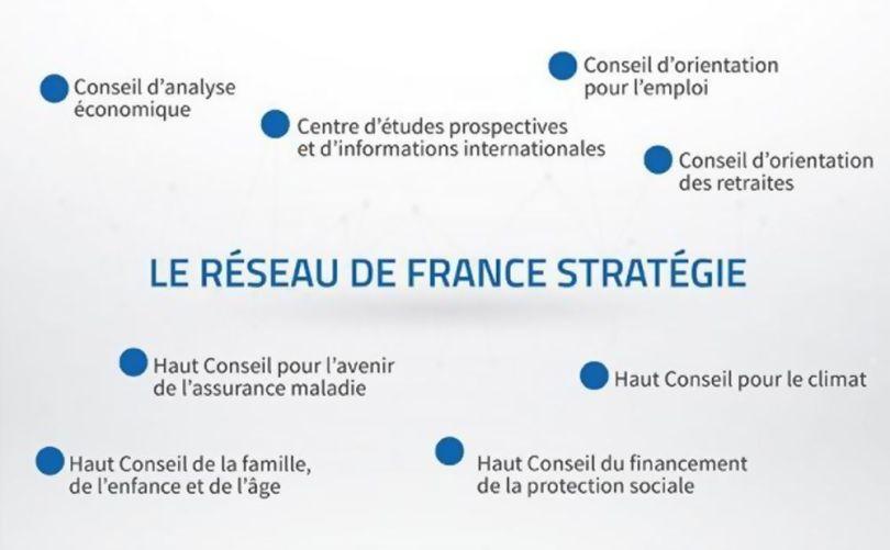 Réseau France Stratégie - 1