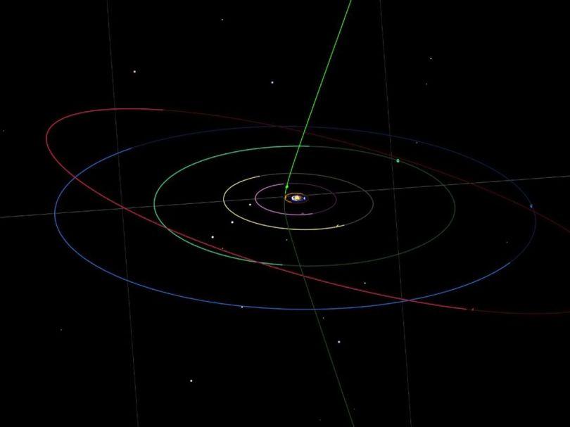 Comète Borisov - 1