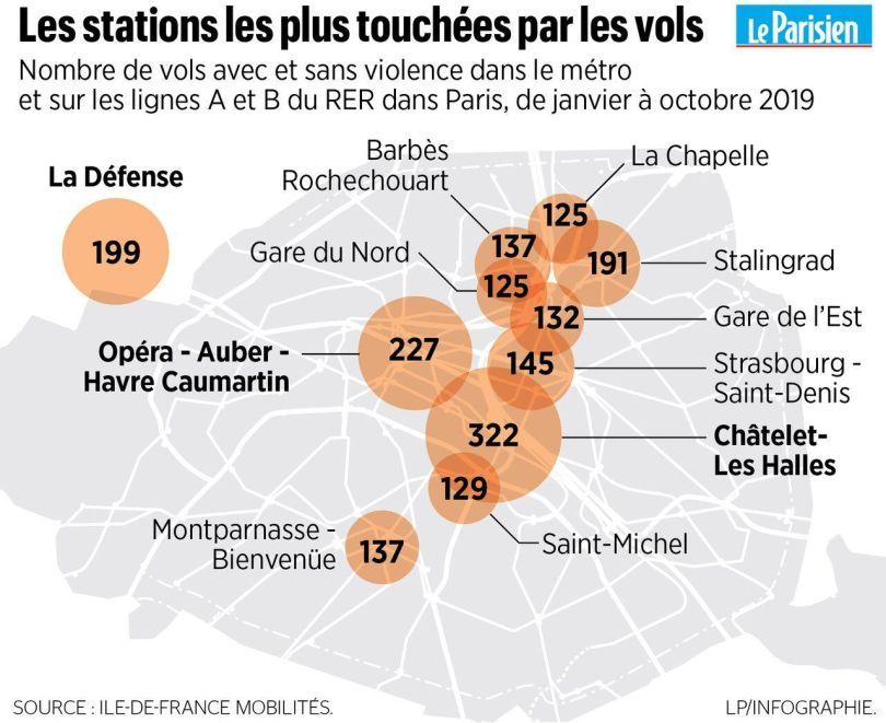 Stations métro - Vols - Paris