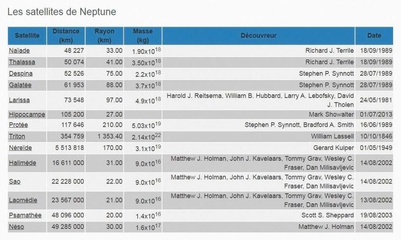 Neptune - 1