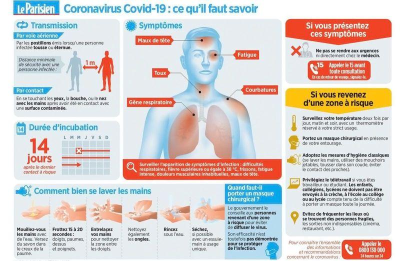 Coronavirus - 4