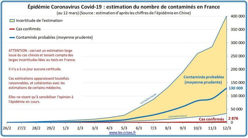 Coronavirus - 1