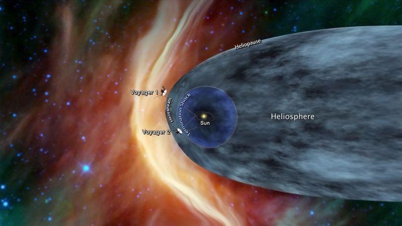 Héliosphère - 1