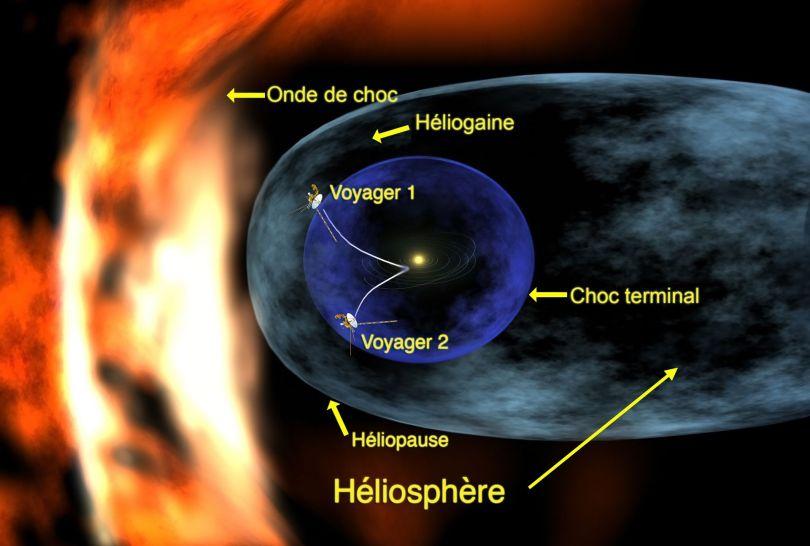 Héliosphère - 2