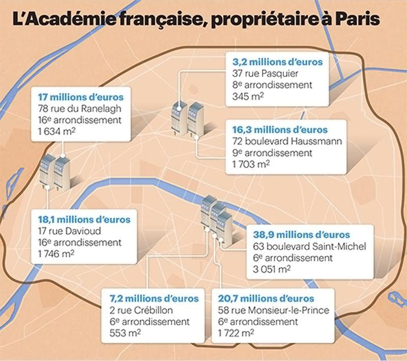 Académie française - 4