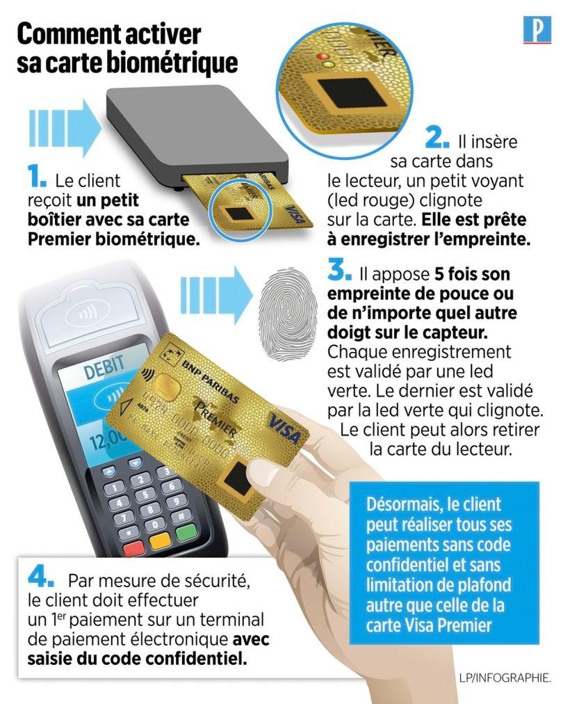 Carte bancaire - 2